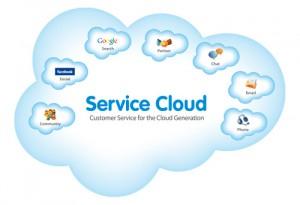 moodle-service-cloud