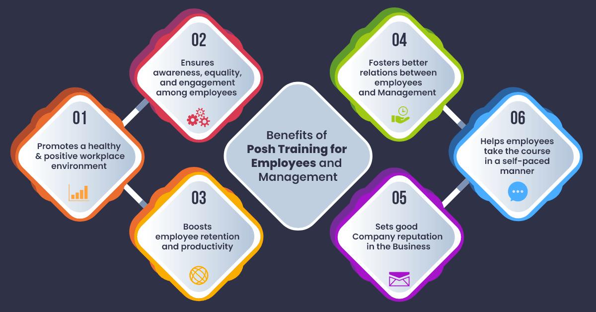 Benefits of Posh Training