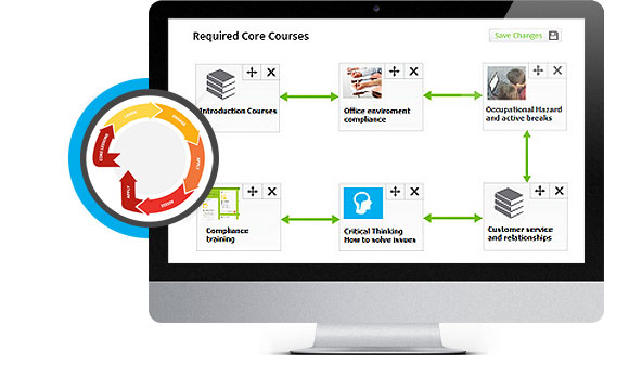 Learning Paths elearning training platform