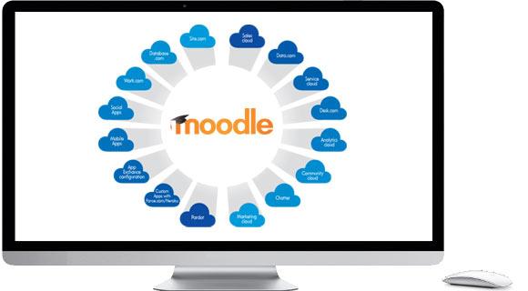 Moodle Salesforce Integration