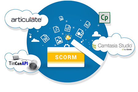 Scorm/AICC/Tin Can elearning training platform