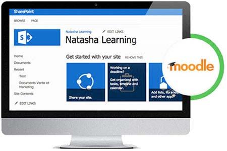 Moodle Microsoft SharePoint