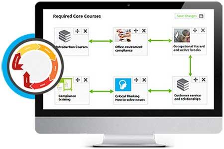 eCommerce elearning training platform
