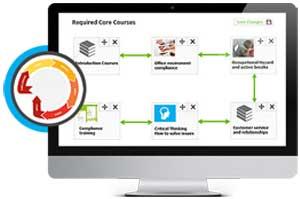 Learning Paths elearning training platform