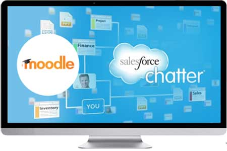 moodle salesforce chatter