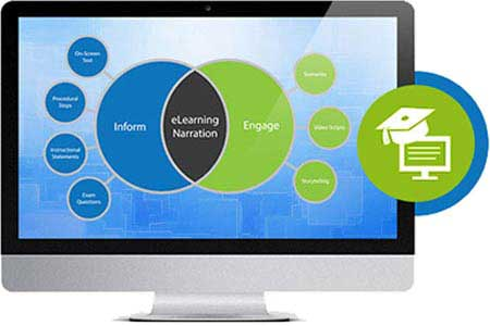 Use Different Types of E-Learning