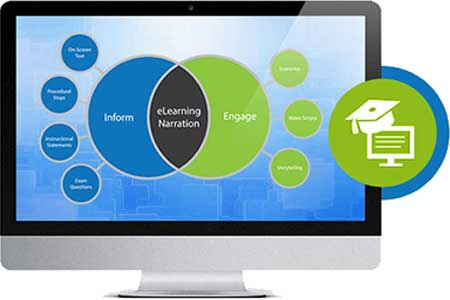 sap elearning types