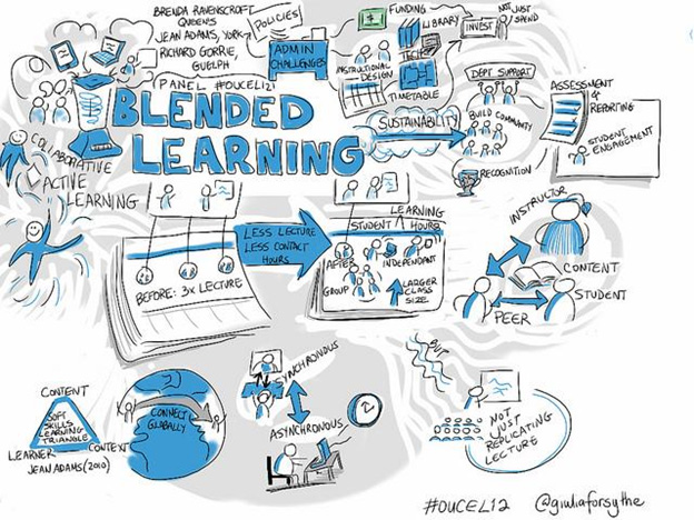 paradiso-lms-blended-learning