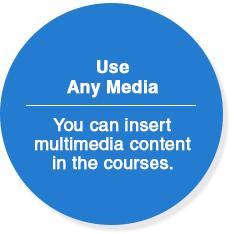 Use Any Media