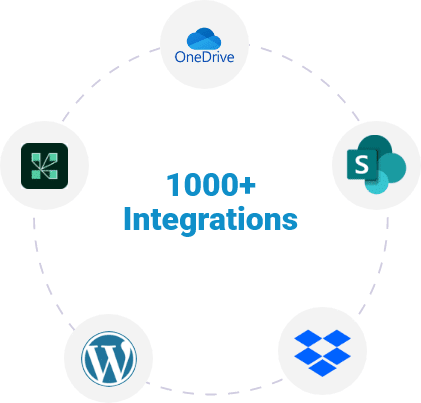 Custom LMS with 100+ Integrations