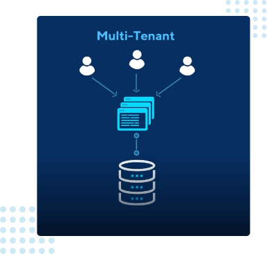 Multi-Tenancy SAP CRM Integration